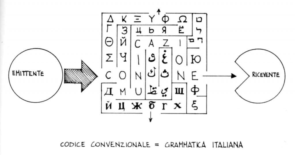 codice convenzionale